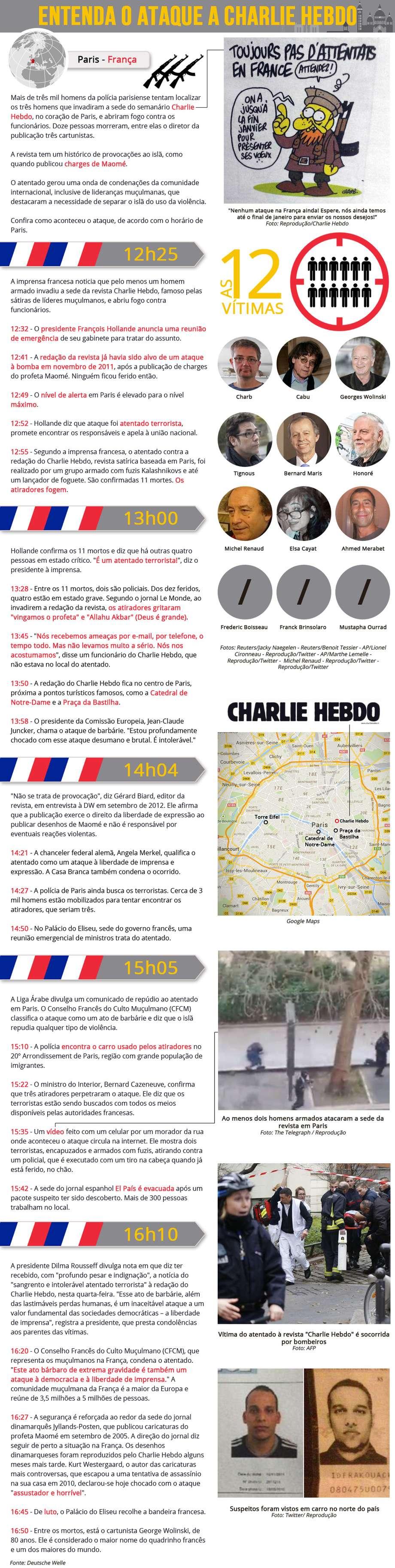 França / Paris: Atentado terrorista terminou com 12 mortes – Veja com foi